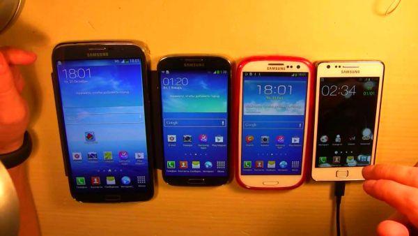 Как быстро разблокировать телефон Samsung