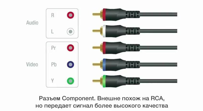 компонентный кабель для айфона