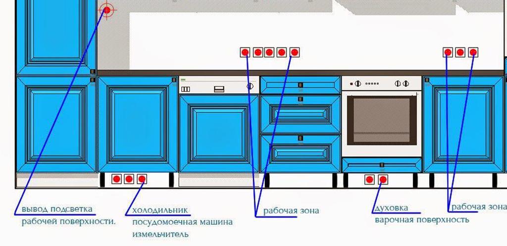 Розетки для холодильника