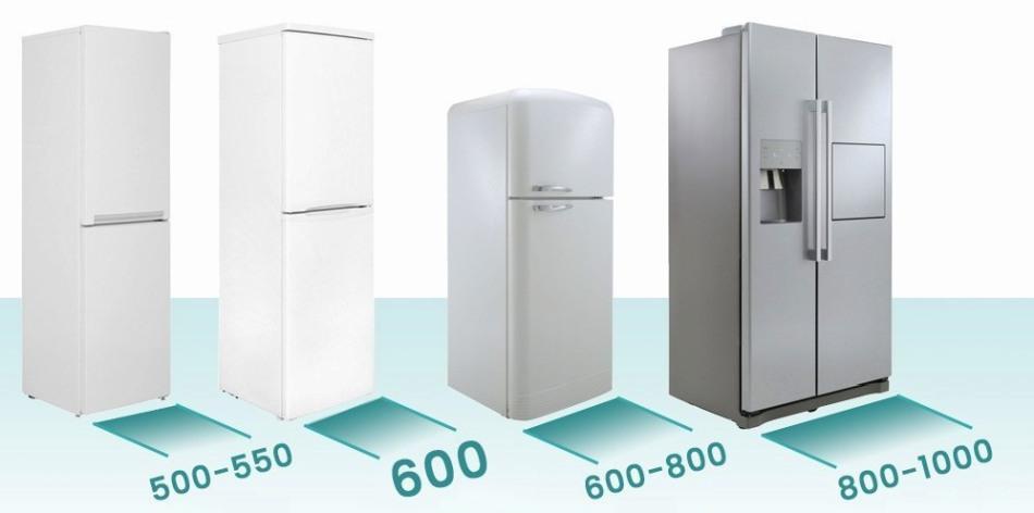 Стандартные размеры холодильника