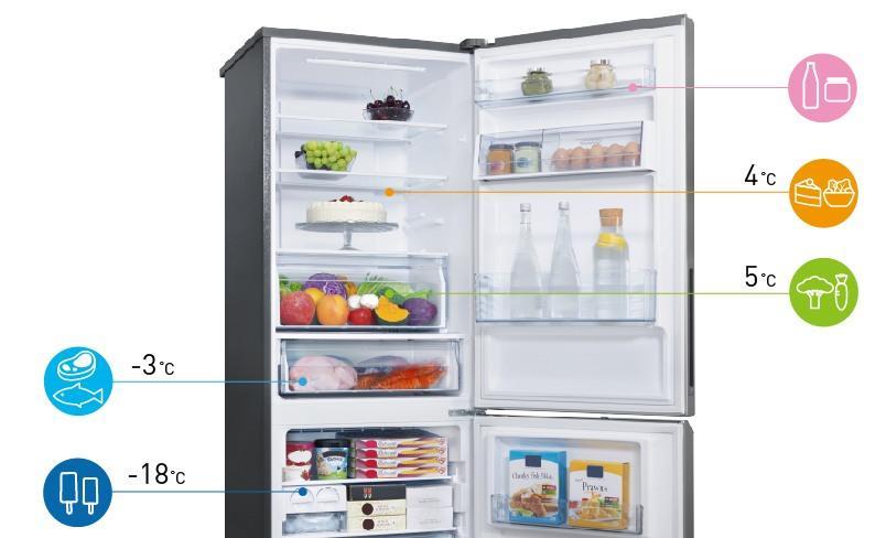Зоны охлаждения в холодильнике
