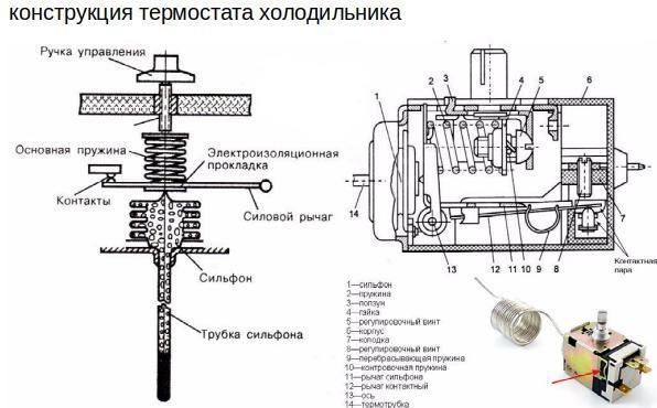 принцип действия механического термостат