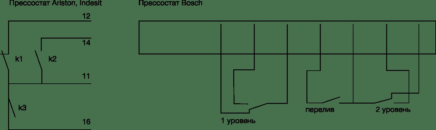 Электрическая схема прессостатов Бош, Аристон, Индезит