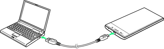 по кабелю